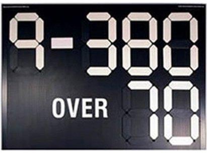 Cleverscore Club Cricket Scoreboard
